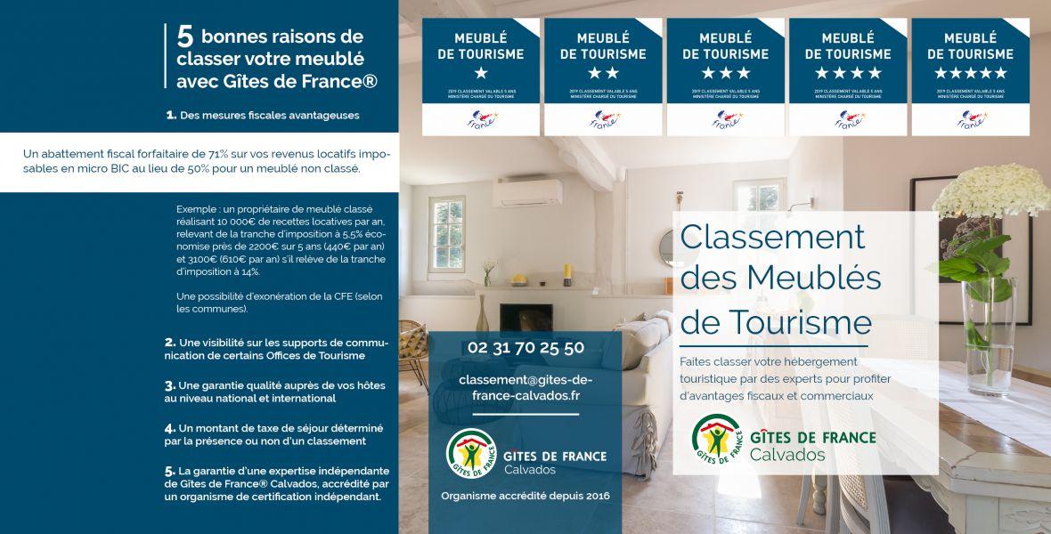 Faites Classer Votre Gite En Meuble De Tourisme Gites De France Calvados